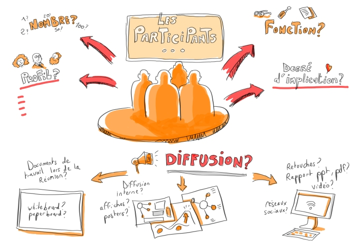brief_facilitation-2