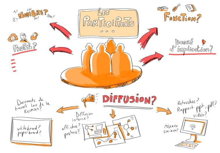 brief_facilitation-2
