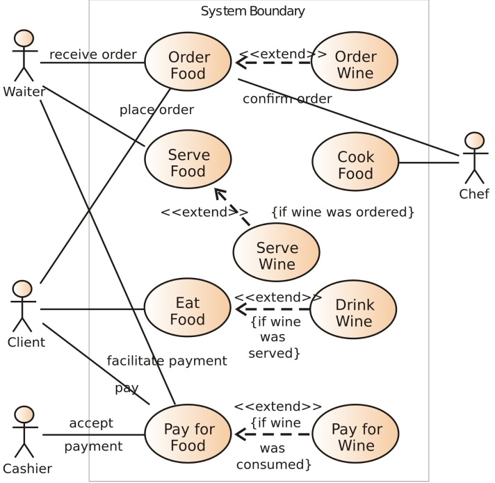 Use Case Diagram.jpg